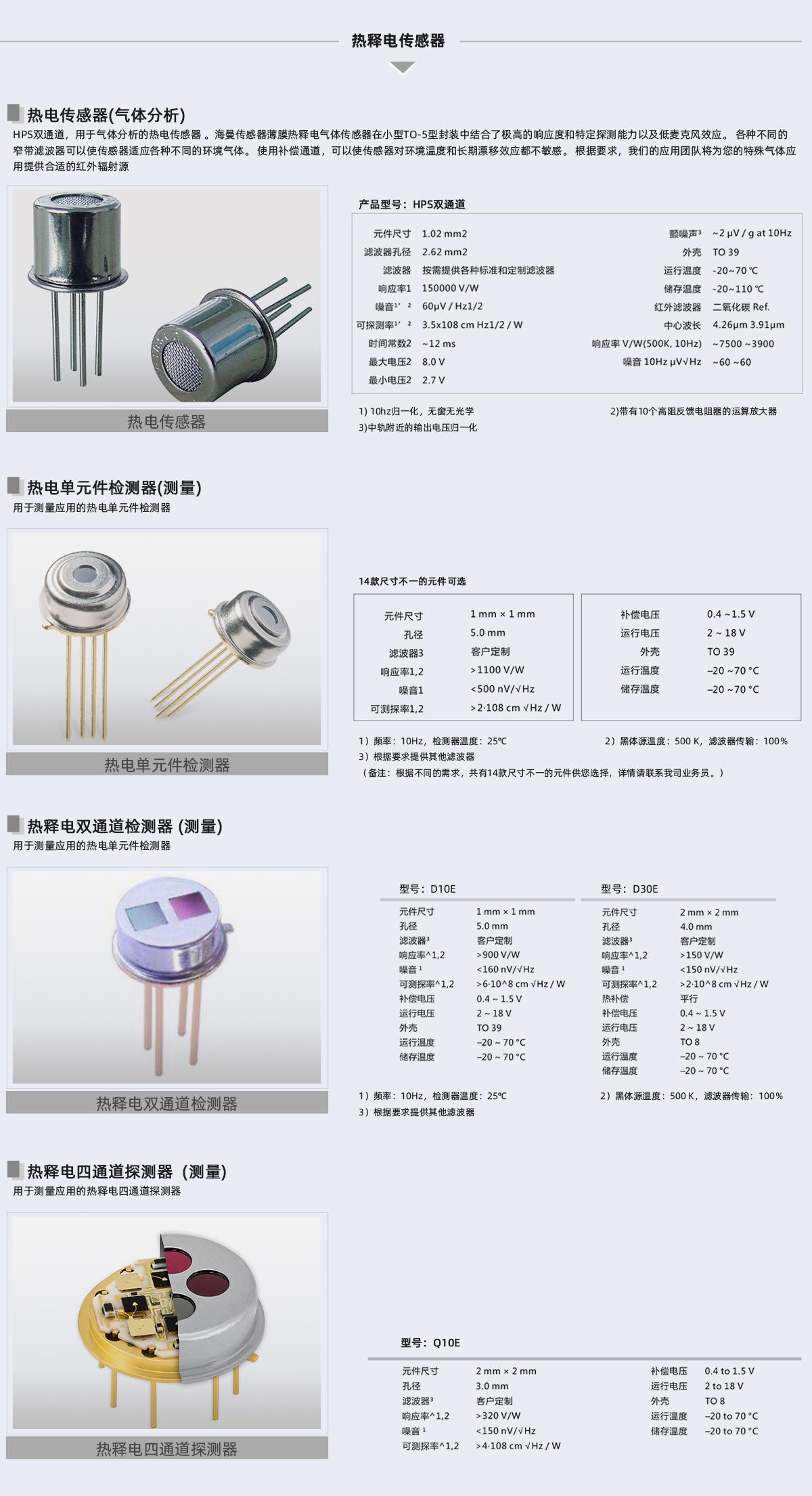 元器件參數圖_02-熱釋電傳感器.jpg