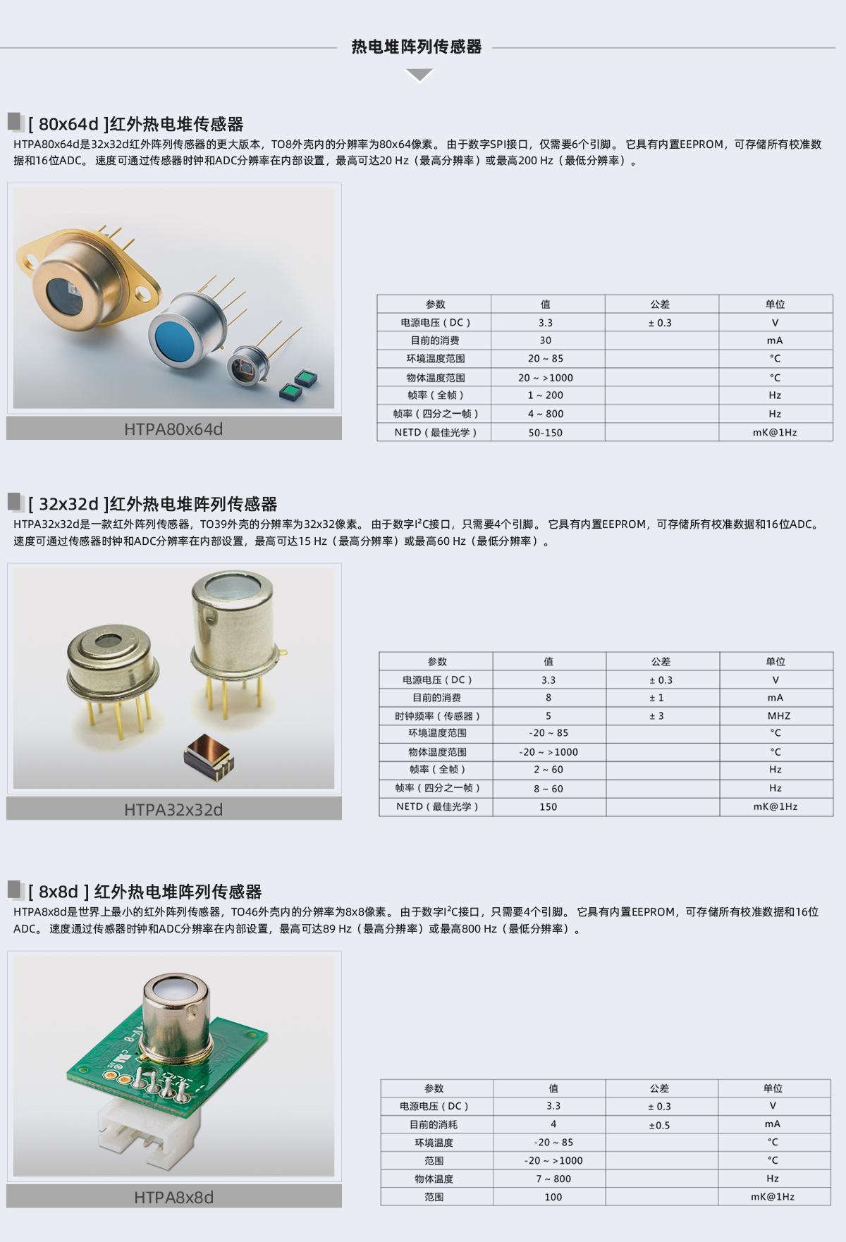 元器件參數圖_03-熱電堆陣列傳感器.jpg