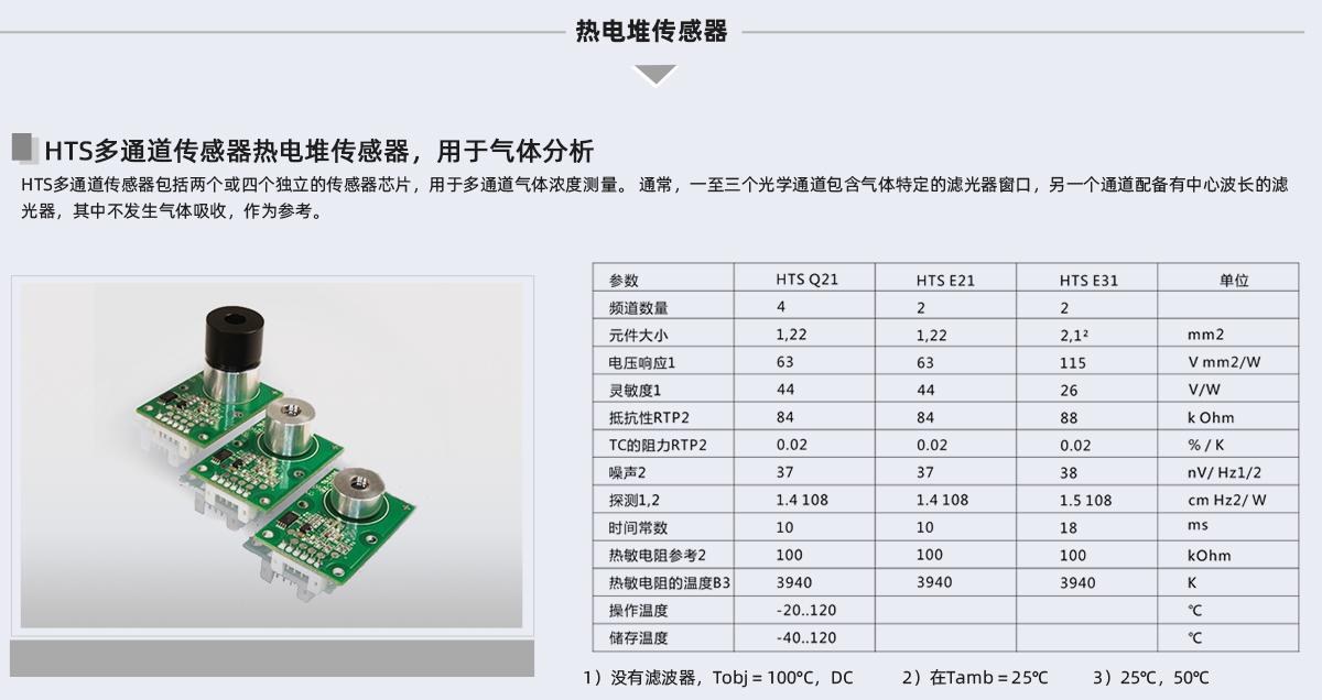 元器件參數圖_06-熱電堆傳感器_01.jpg