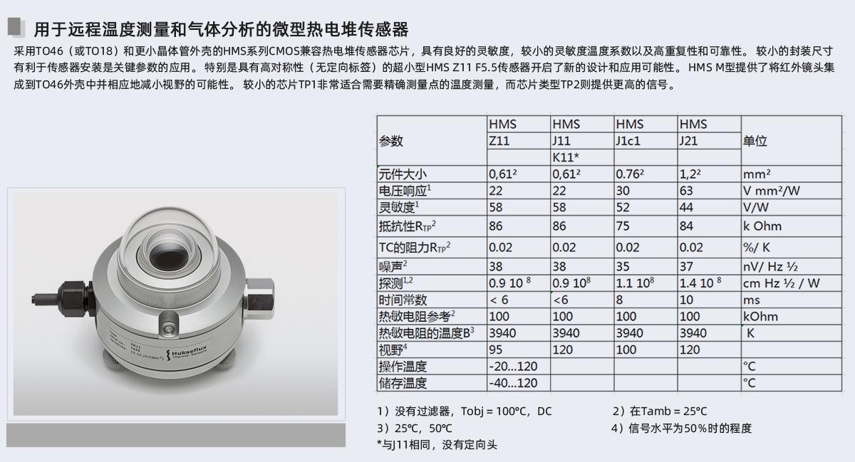 元器件參數圖_06-熱電堆傳感器_05.jpg