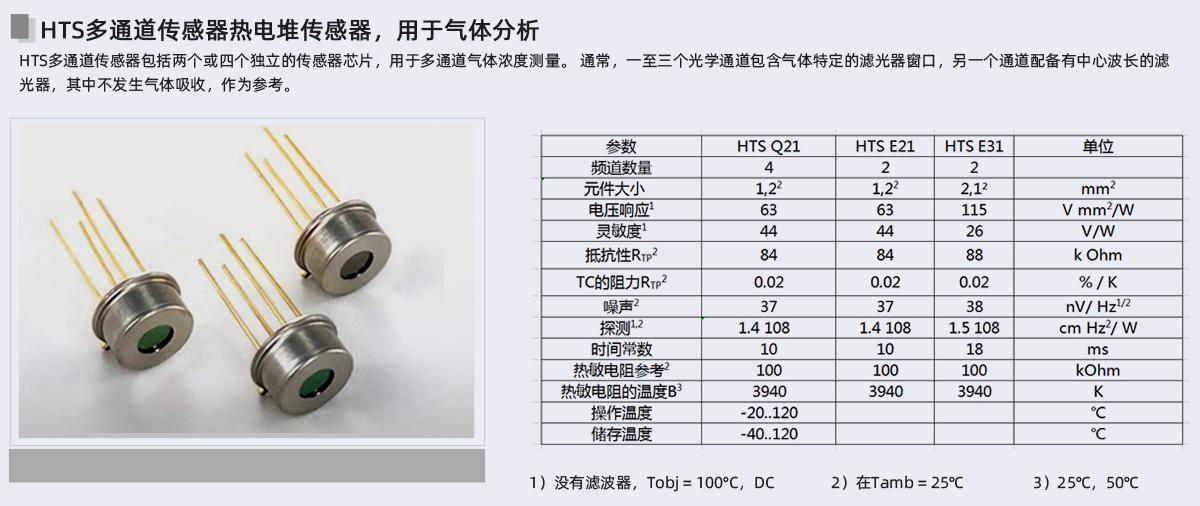 元器件參數圖_06-熱電堆傳感器_03.jpg