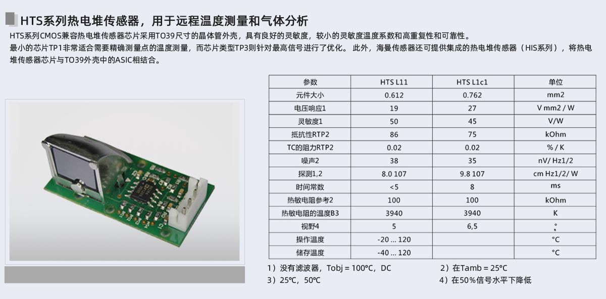 元器件參數圖_06-熱電堆傳感器_02.jpg